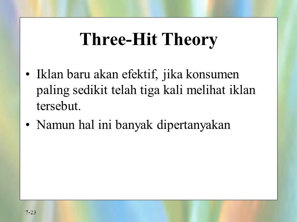 Three-Hit Theory Iklan baru akan efektif, jika konsumen paling sedikit telah tiga kali melihat iklan tersebut.