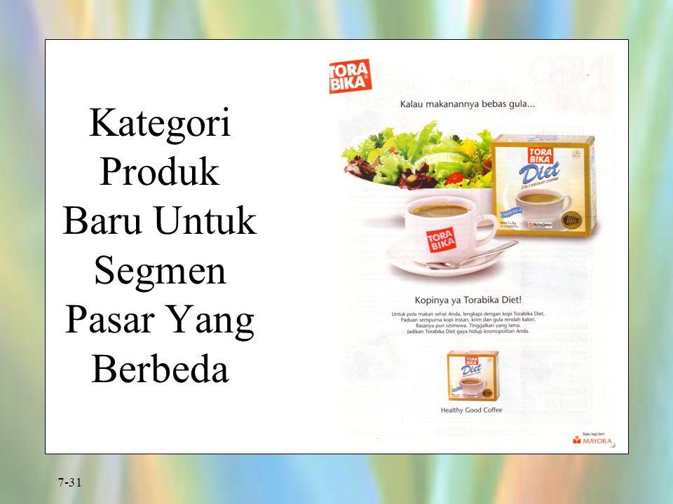 Kategori Produk Baru Untuk Segmen Pasar Yang Berbeda