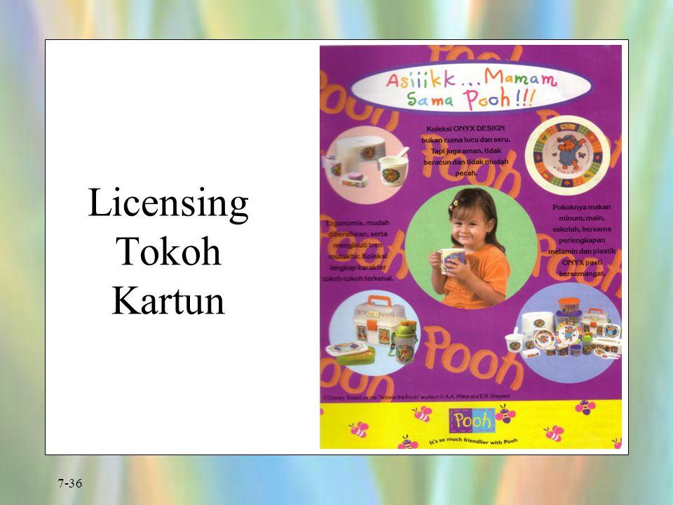 Licensing Tokoh Kartun