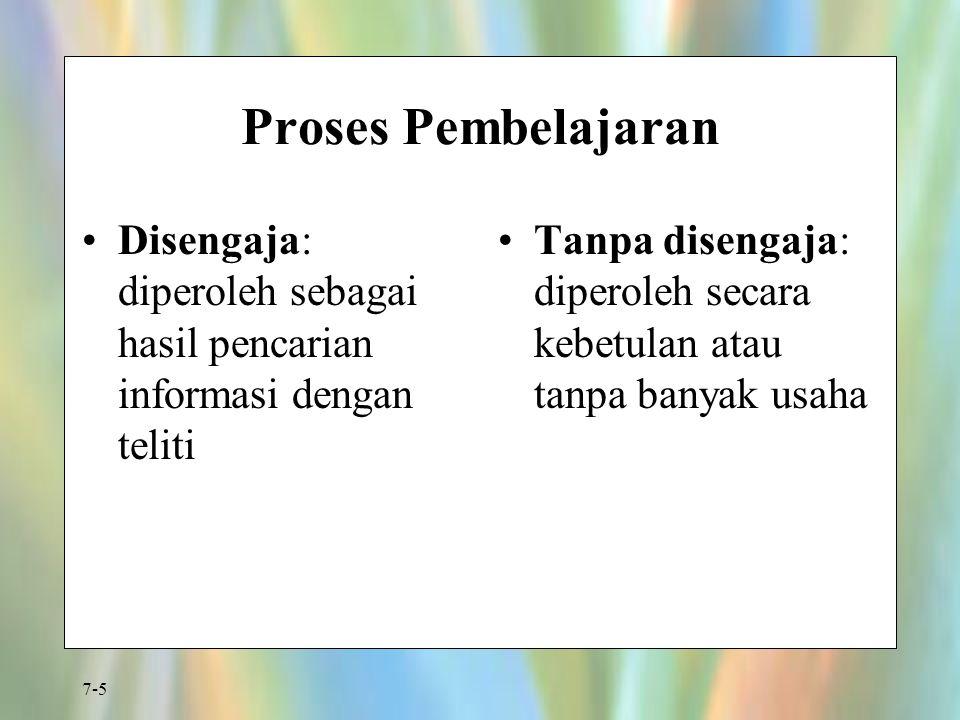Proses Pembelajaran Disengaja: diperoleh sebagai hasil pencarian informasi dengan teliti.
