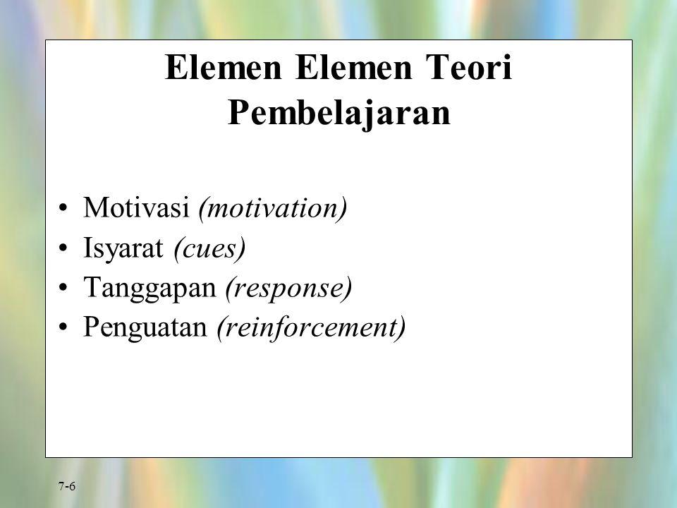 Elemen Elemen Teori Pembelajaran