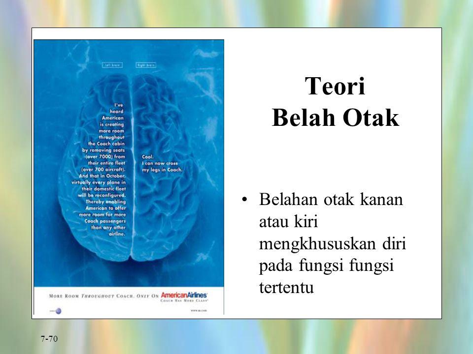 Teori Belah Otak Figure 7.14.