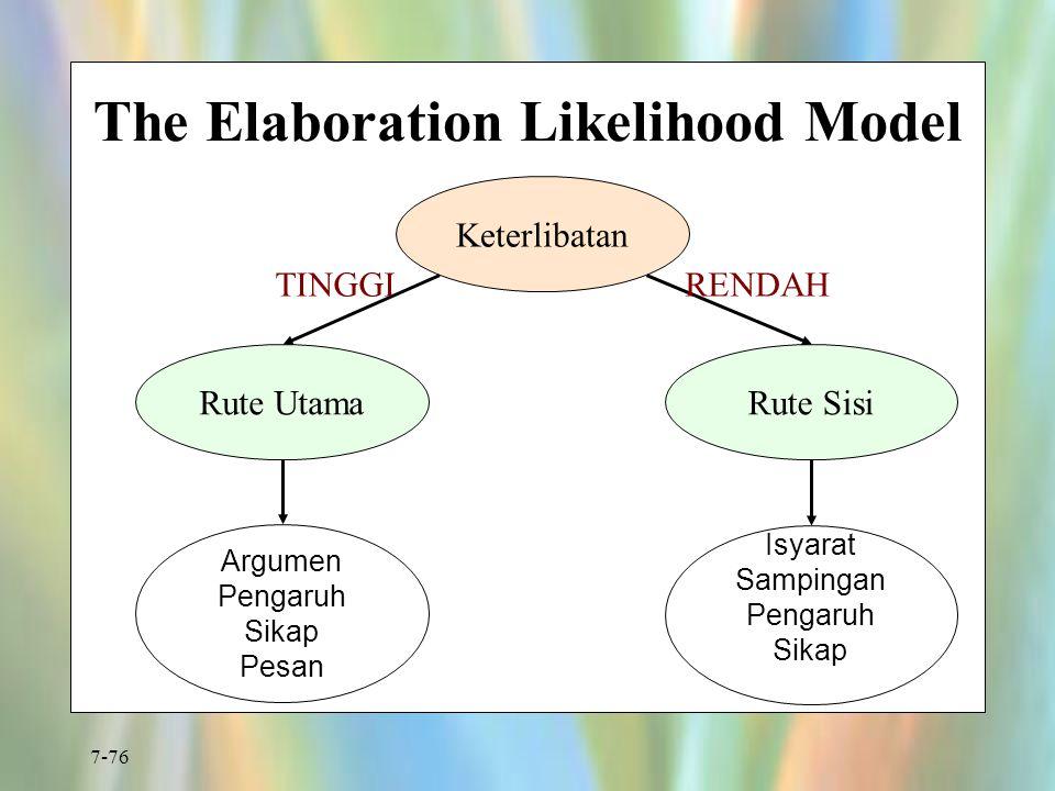 The Elaboration Likelihood Model
