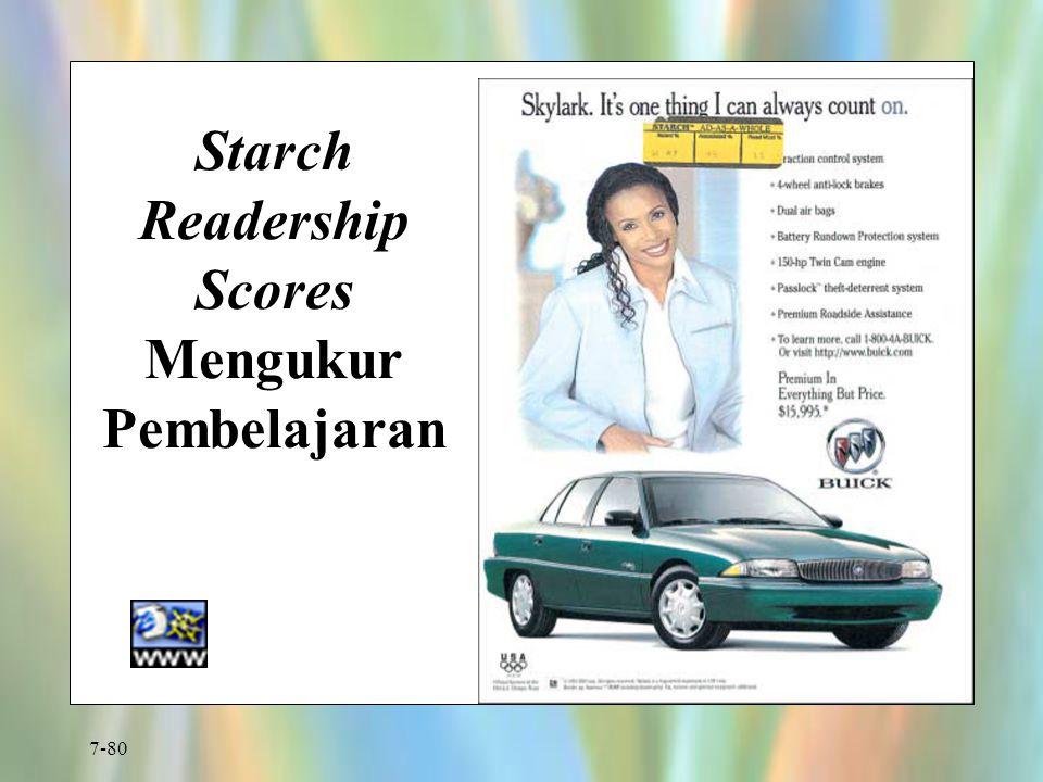 Starch Readership Scores Mengukur Pembelajaran
