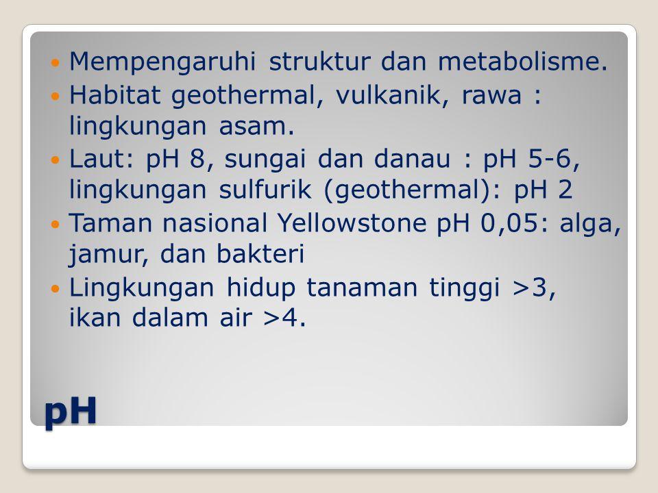 pH Mempengaruhi struktur dan metabolisme.