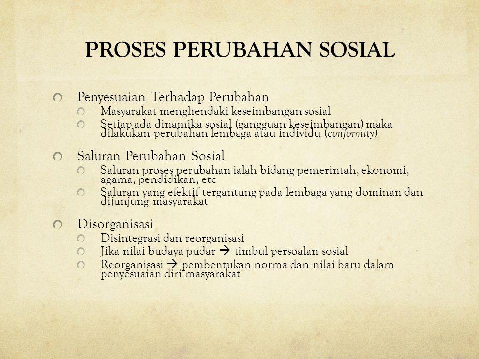 PROSES PERUBAHAN SOSIAL