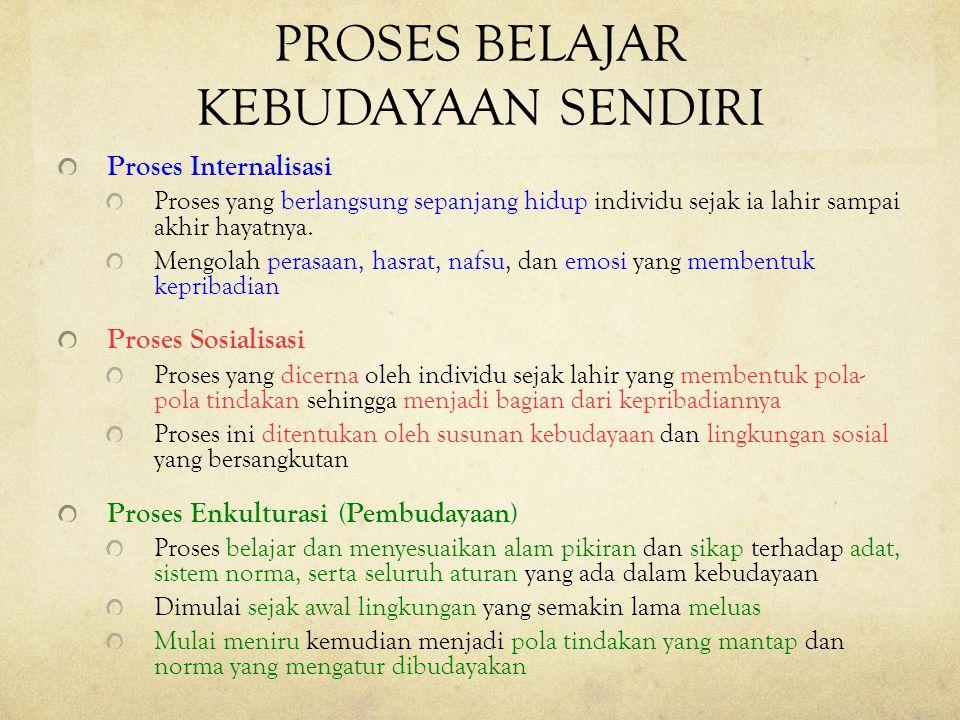 PROSES BELAJAR KEBUDAYAAN SENDIRI