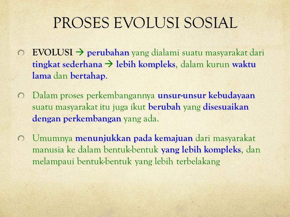 PROSES EVOLUSI SOSIAL
