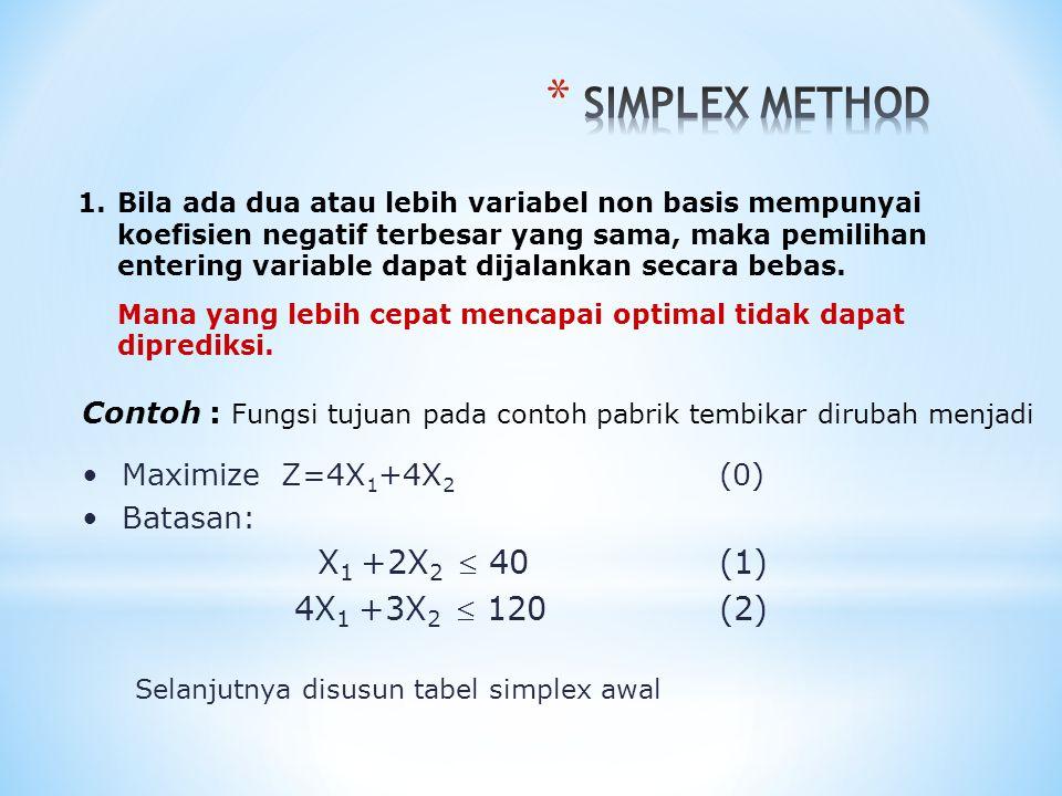 SIMPLEX METHOD X1 +2X2  40 (1) 4X1 +3X2  120 (2)
