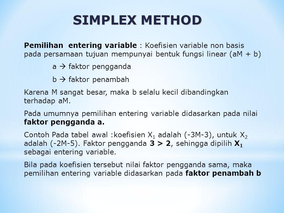 SIMPLEX METHOD Pemilihan entering variable : Koefisien variable non basis pada persamaan tujuan mempunyai bentuk fungsi linear (aM + b)