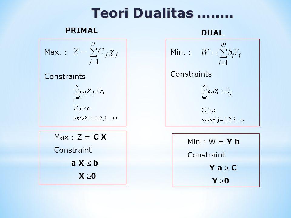 Teori Dualitas …….. PRIMAL DUAL Max. : Constraints Min. : Constraints