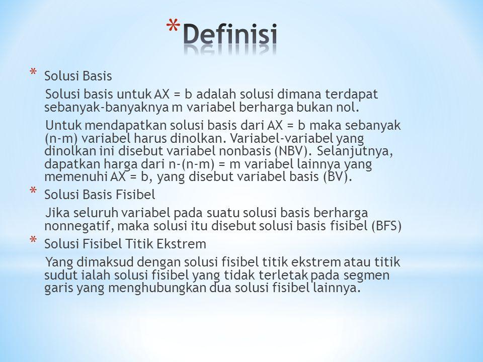 Definisi Solusi Basis. Solusi basis untuk AX = b adalah solusi dimana terdapat sebanyak-banyaknya m variabel berharga bukan nol.