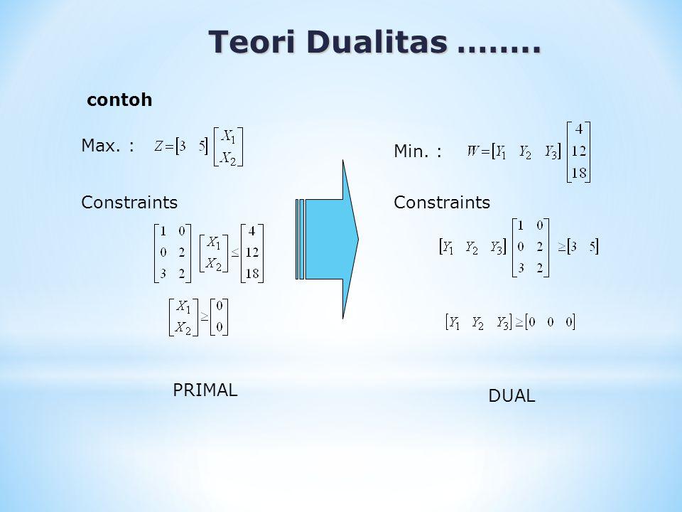 Teori Dualitas …….. contoh Max. : Min. : Constraints Constraints