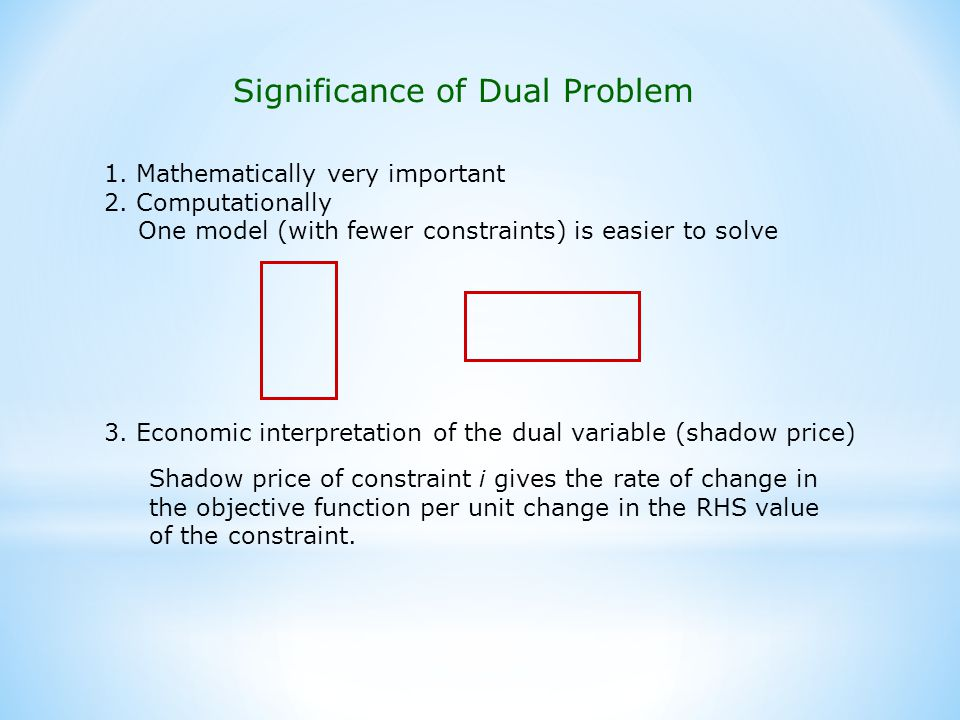 Significance of Dual Problem