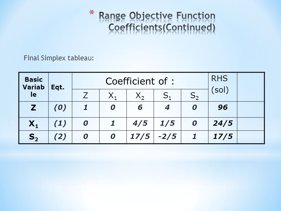 Range Objective Function Coefficients(Continued)