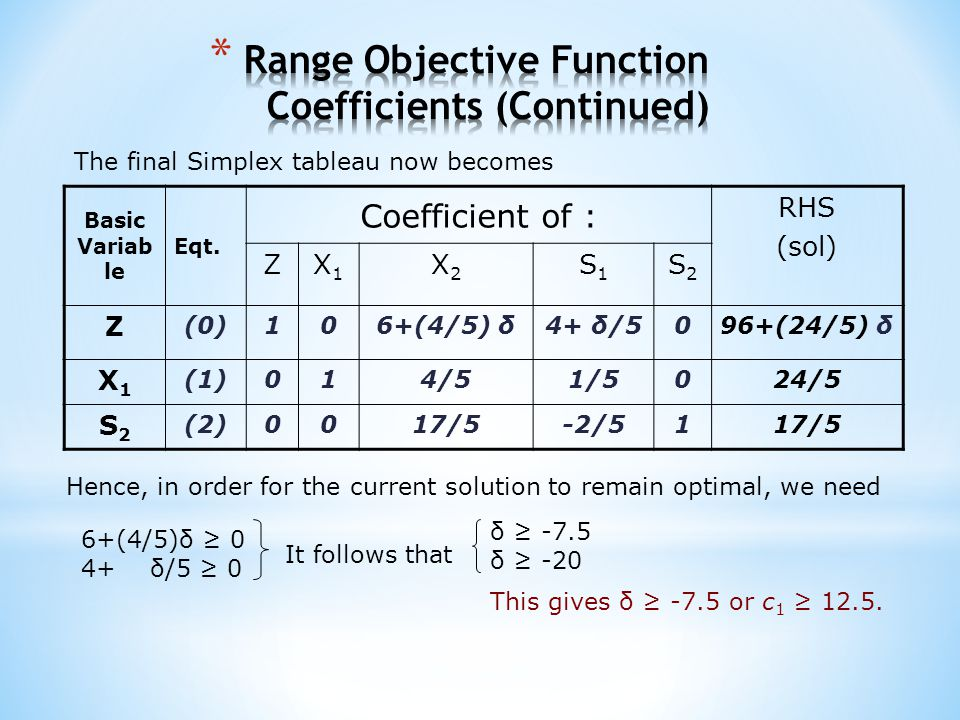 Range Objective Function Coefficients (Continued)