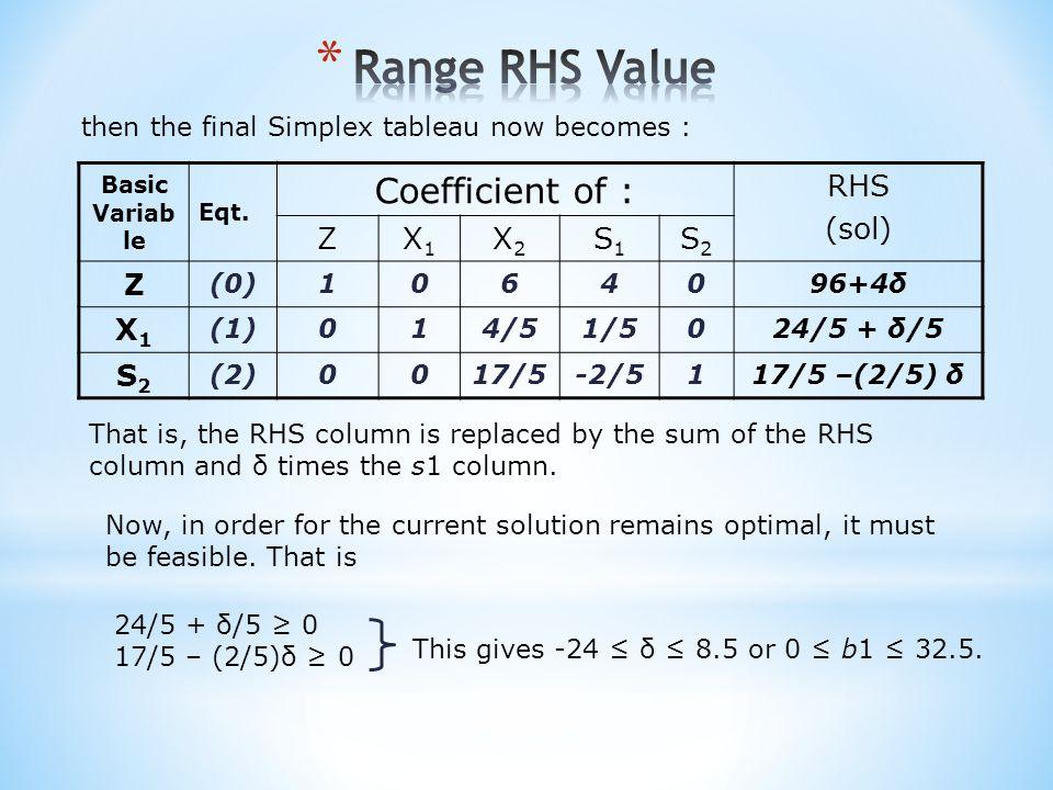 Range RHS Value Coefficient of : RHS (sol) Z X1 X2 S1 S2