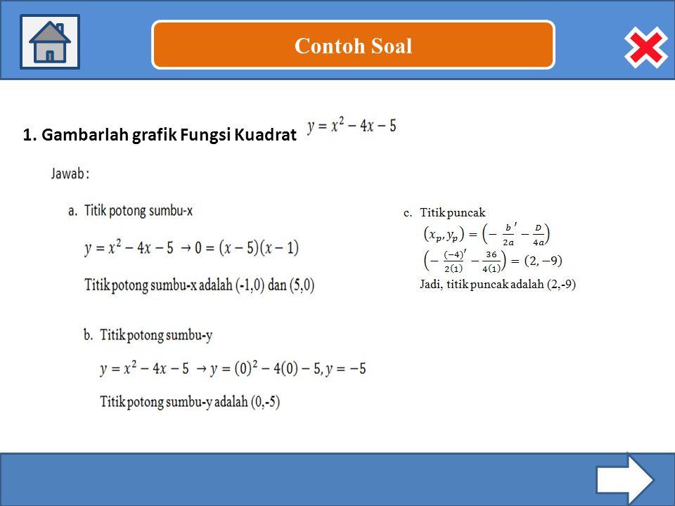 Contoh Soal 1. Gambarlah grafik Fungsi Kuadrat