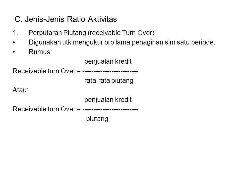 C. Jenis-Jenis Ratio Aktivitas