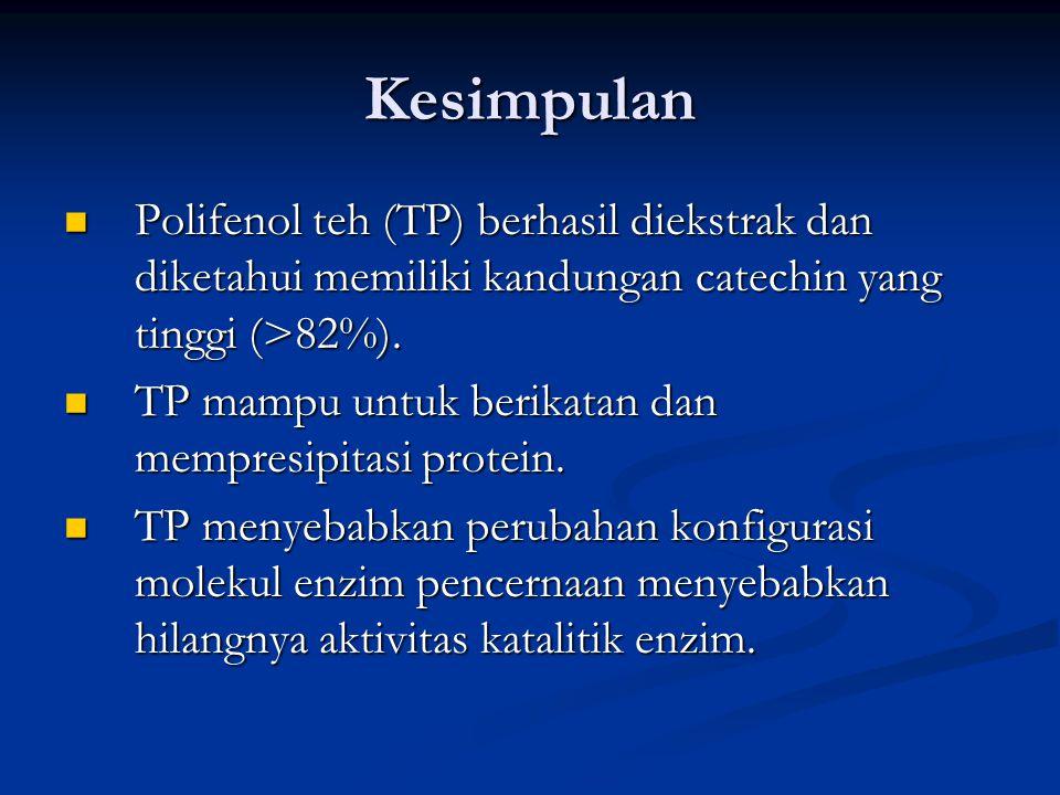 Kesimpulan Polifenol teh (TP) berhasil diekstrak dan diketahui memiliki kandungan catechin yang tinggi (>82%).