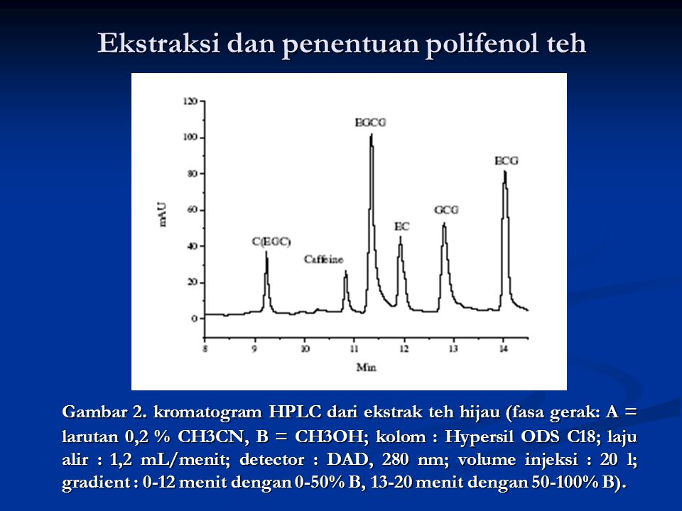 Ekstraksi dan penentuan polifenol teh