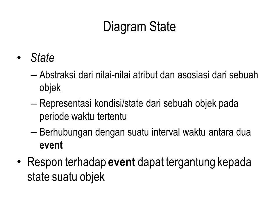 Diagram State State. Abstraksi dari nilai-nilai atribut dan asosiasi dari sebuah objek.