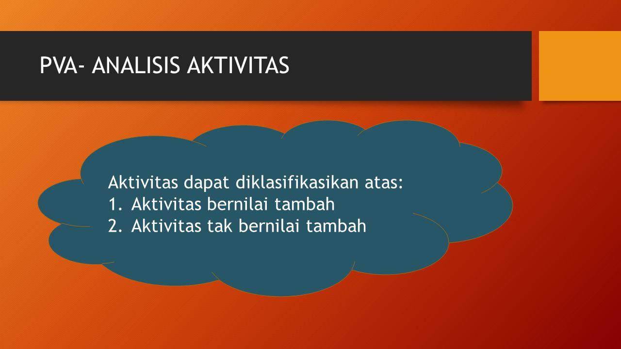 PVA- ANALISIS AKTIVITAS