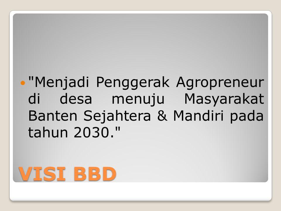 Menjadi Penggerak Agropreneur di desa menuju Masyarakat Banten Sejahtera & Mandiri pada tahun 2030.