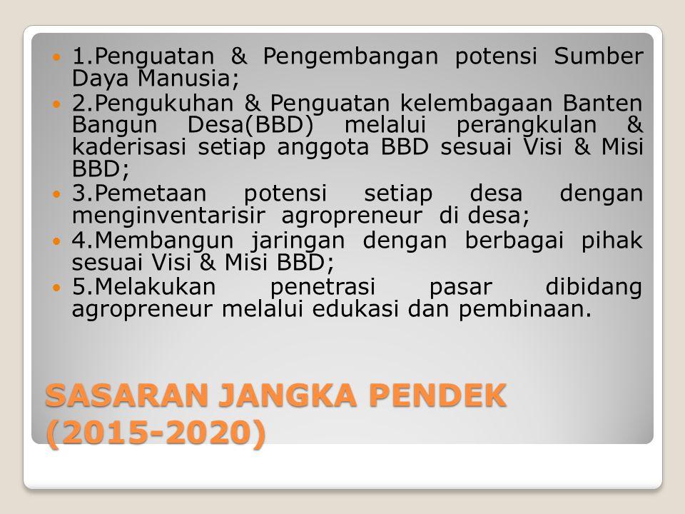 SASARAN JANGKA PENDEK (2015-2020)