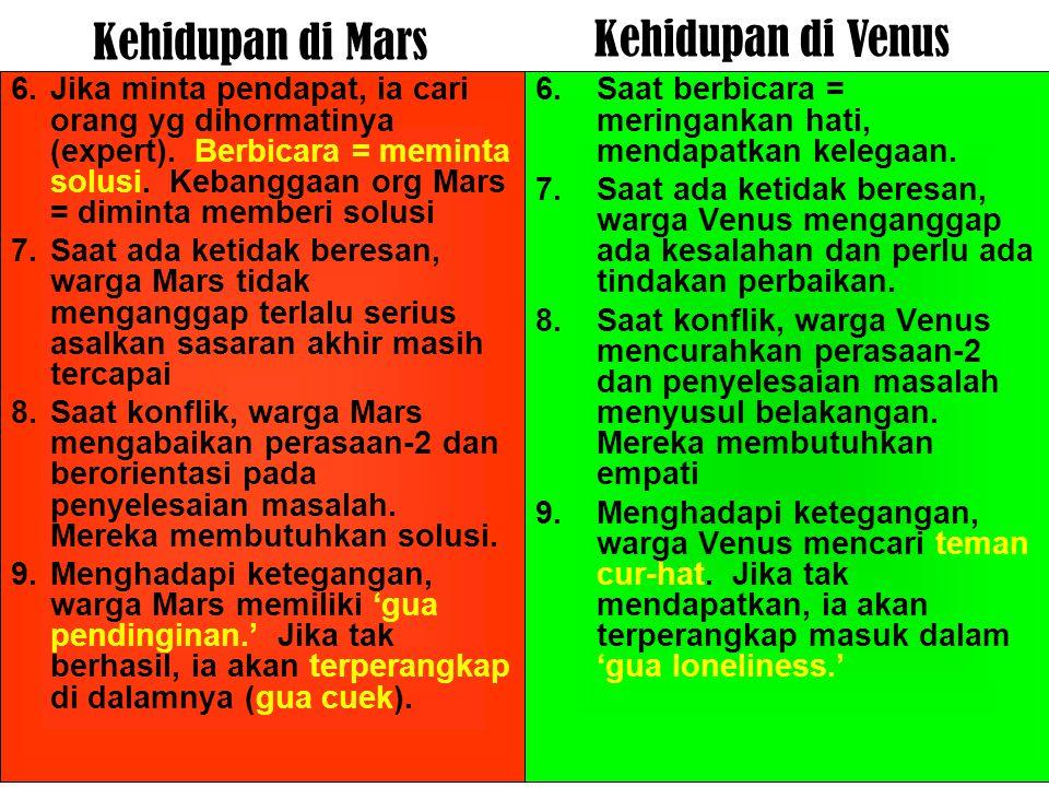 Kehidupan di Venus Kehidupan di Mars