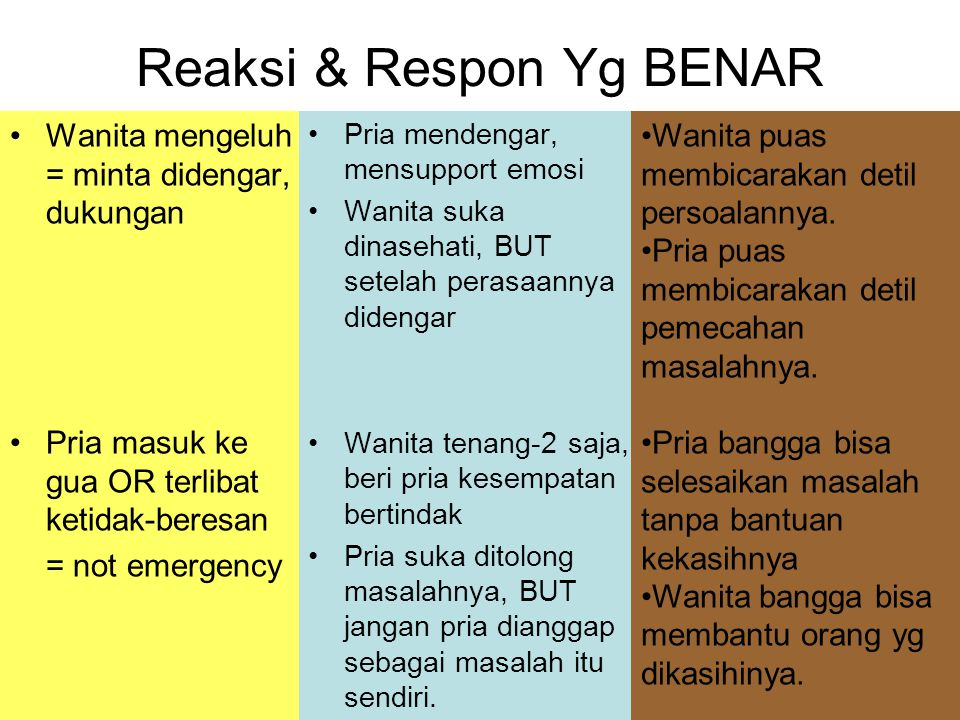 Reaksi & Respon Yg BENAR