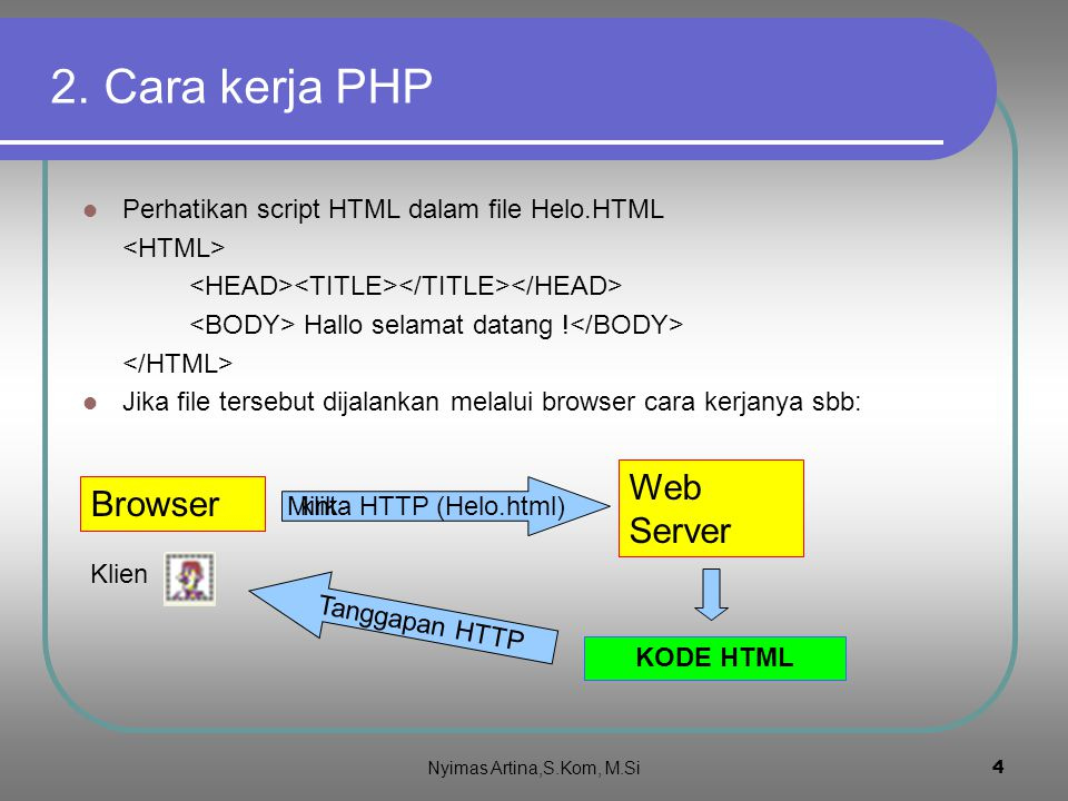 2. Cara kerja PHP Web Server Browser