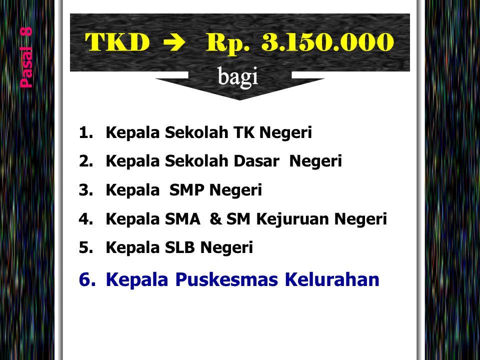 TKD  Rp. 3.150.000 bagi Kepala Puskesmas Kelurahan Pasal 8
