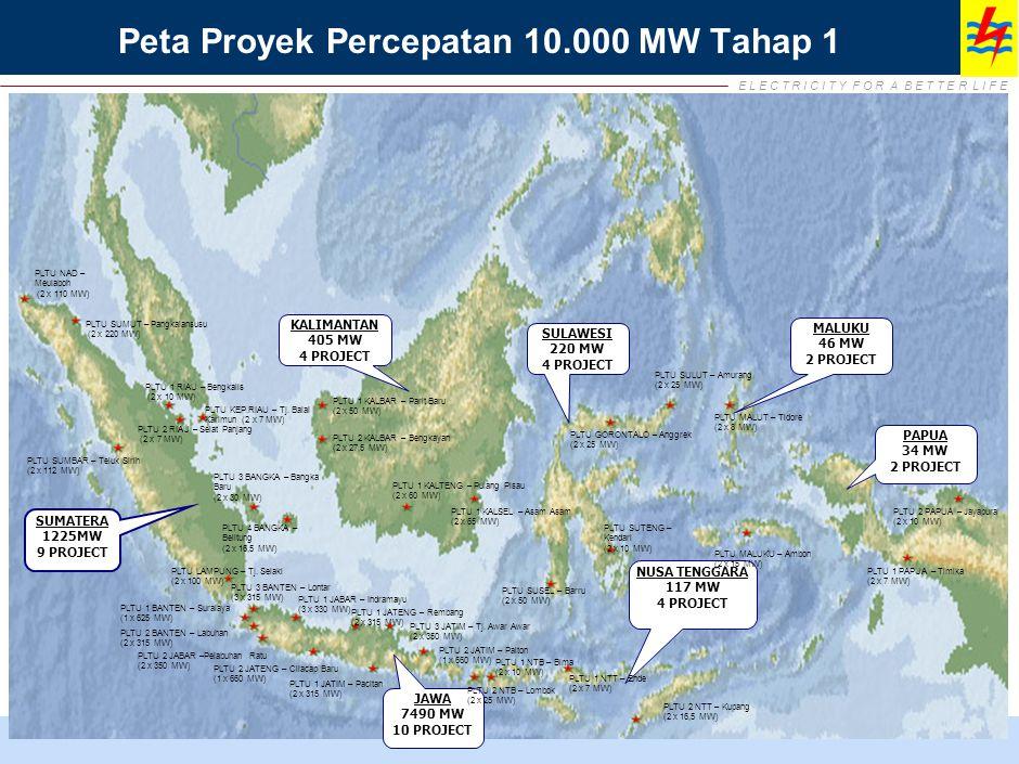 Peta Proyek Percepatan 10.000 MW Tahap 2