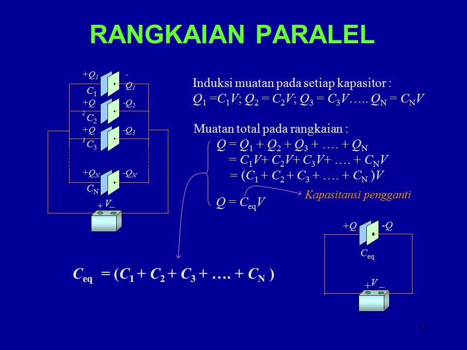 RANGKAIAN PARALEL Ceq = (C1 + C2 + C3 + …. + CN )