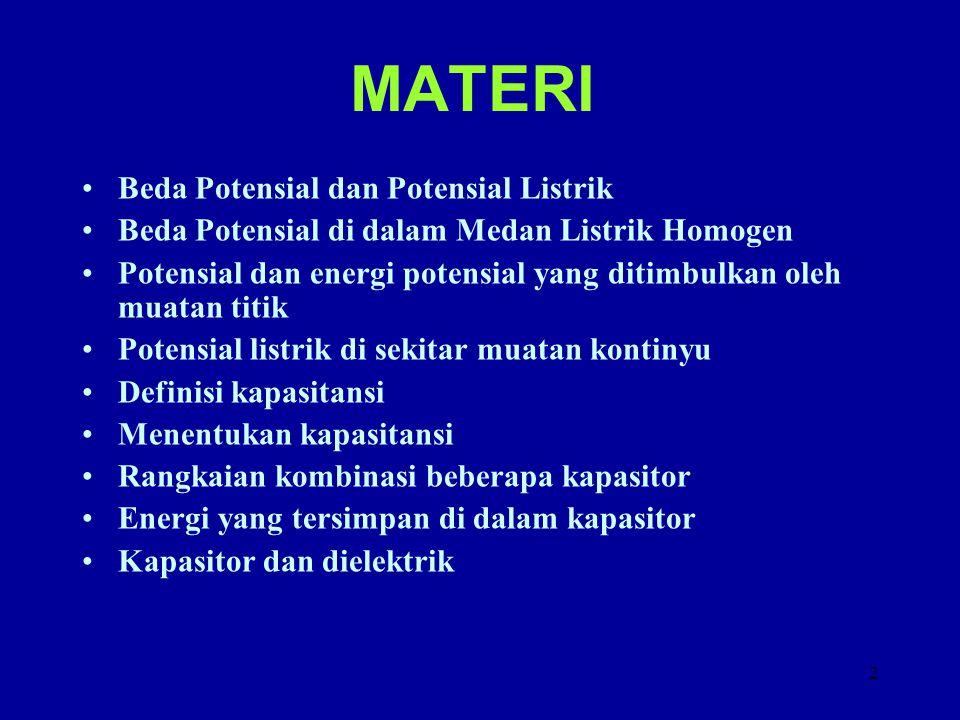 MATERI Beda Potensial dan Potensial Listrik