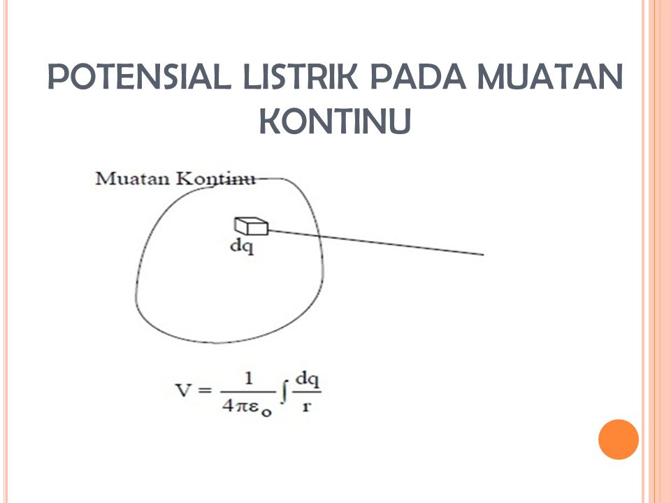 POTENSIAL LISTRIK PADA MUATAN KONTINU
