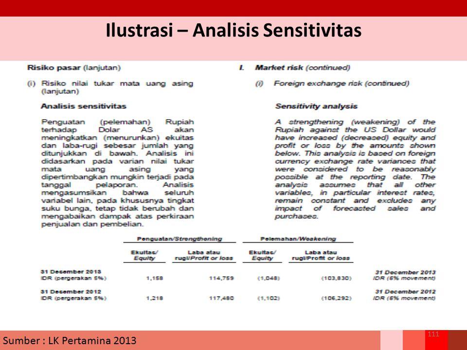 Ilustrasi – Analisis Sensitivitas