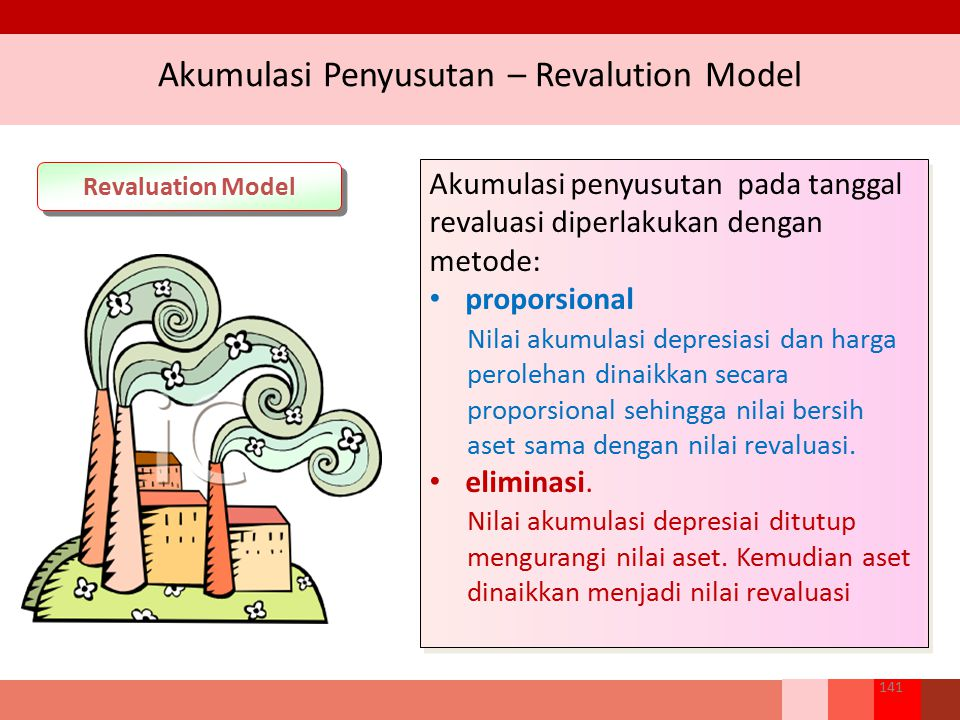 Akumulasi Penyusutan – Revalution Model