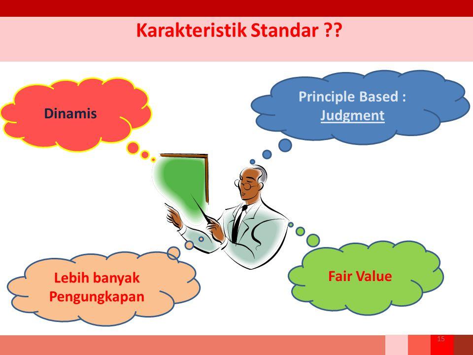 Karakteristik Standar