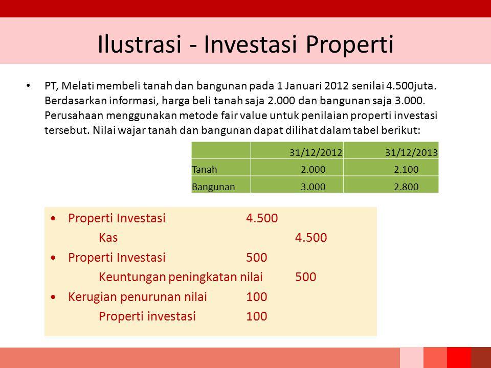 Ilustrasi - Investasi Properti