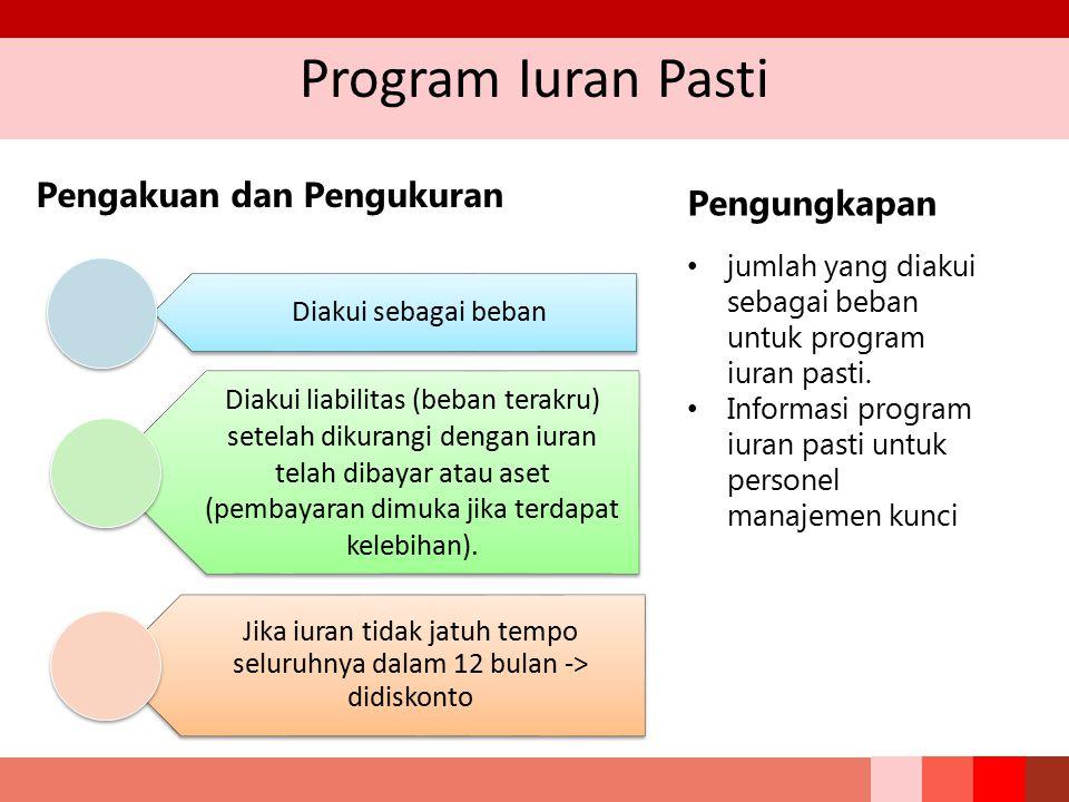 Program Iuran Pasti Pengakuan dan Pengukuran Pengungkapan