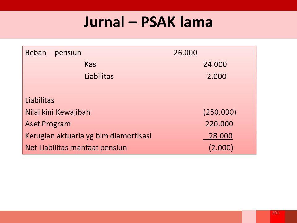 Jurnal – PSAK lama Beban pensiun 26.000 Kas 24.000 Liabilitas 2.000