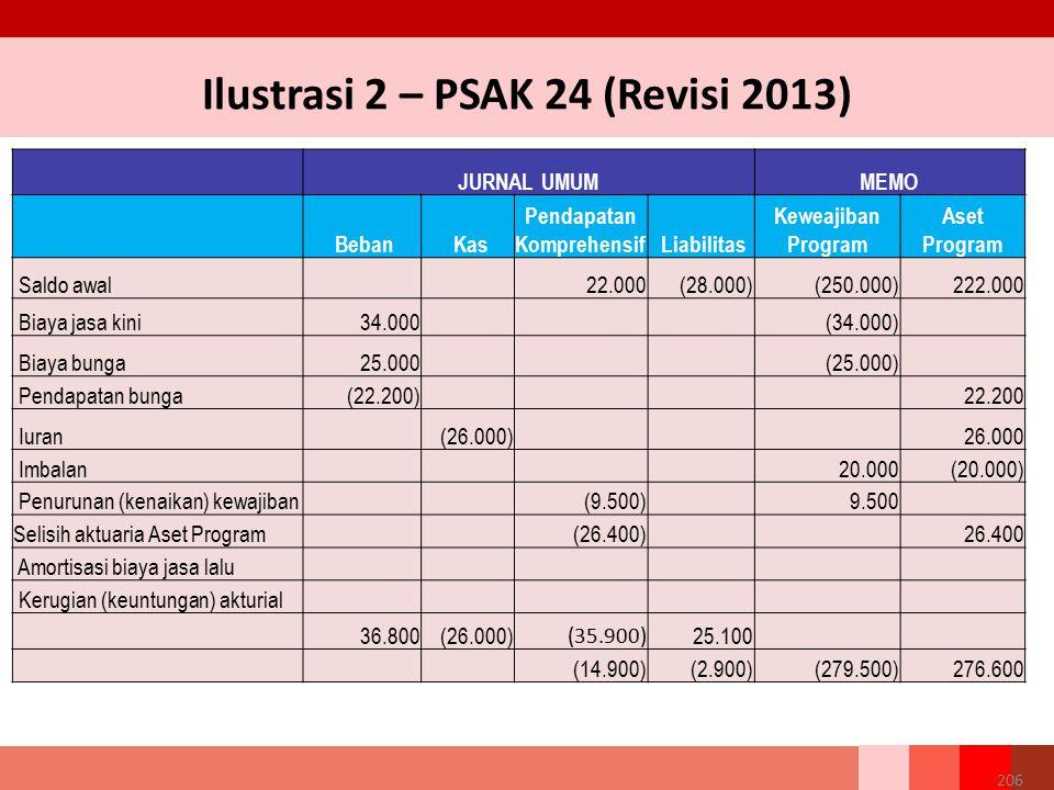 Ilustrasi 2 – PSAK 24 (Revisi 2013)