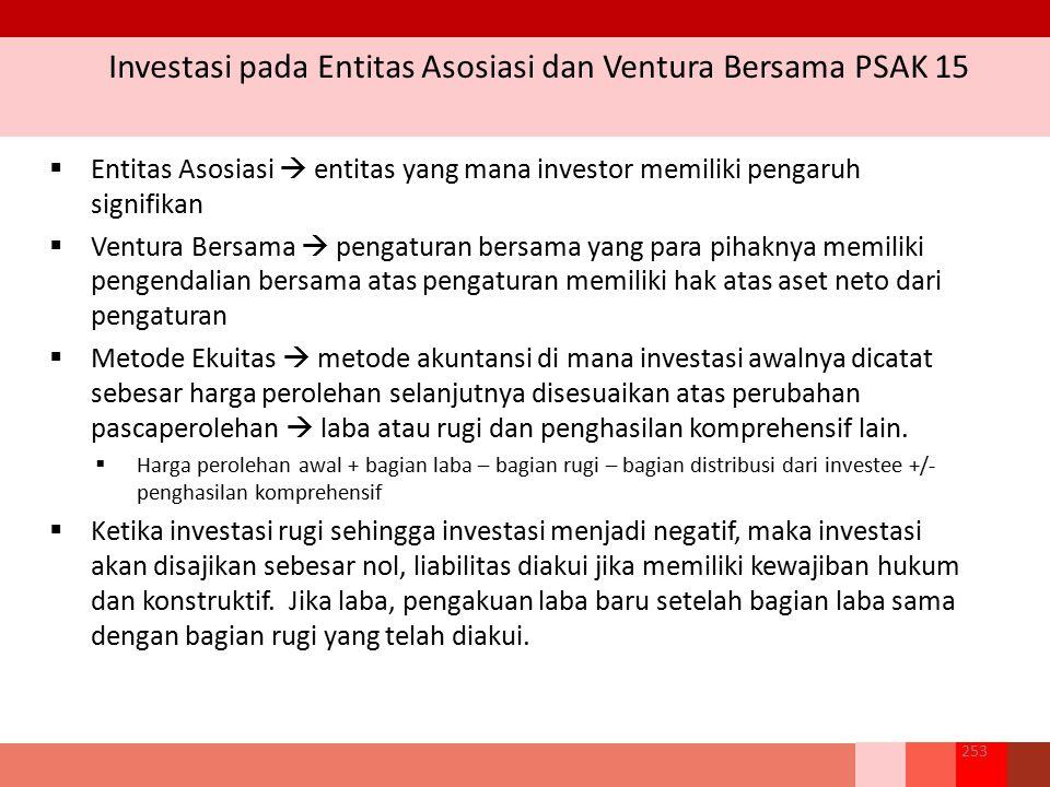 Investasi pada Entitas Asosiasi dan Ventura Bersama PSAK 15