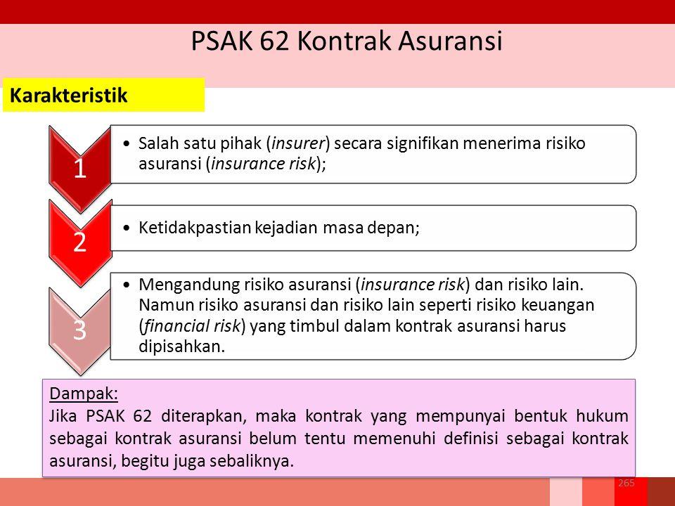 PSAK 62 Kontrak Asuransi 1 2 3 Karakteristik