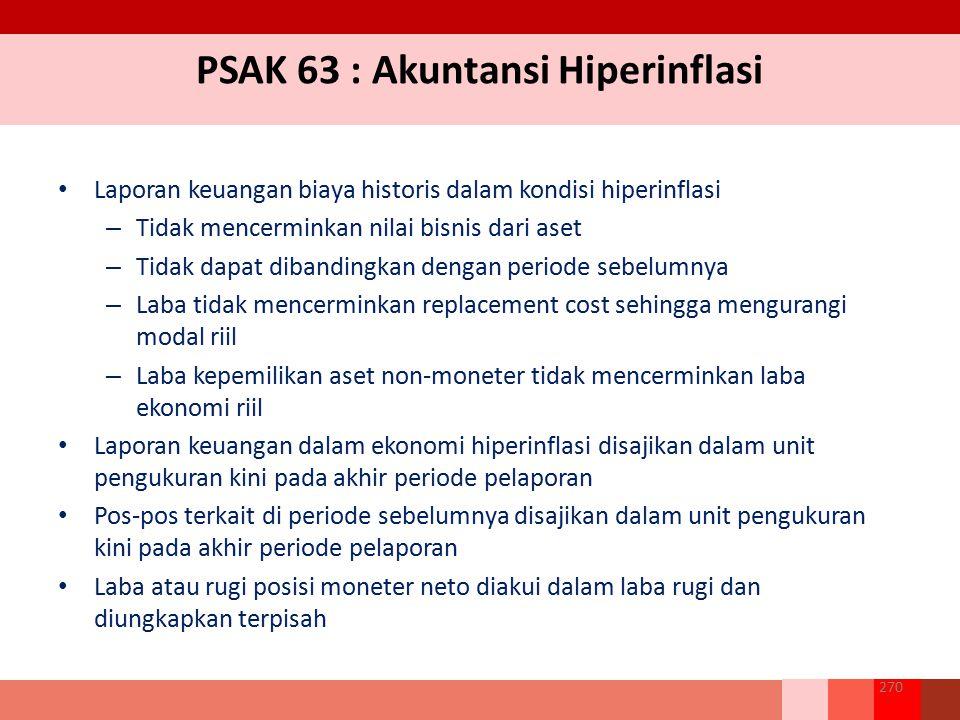 PSAK 63 : Akuntansi Hiperinflasi