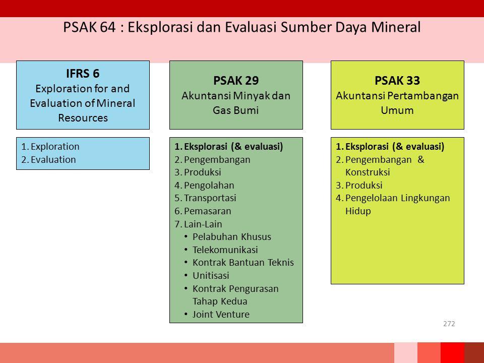 PSAK 64 : Eksplorasi dan Evaluasi Sumber Daya Mineral