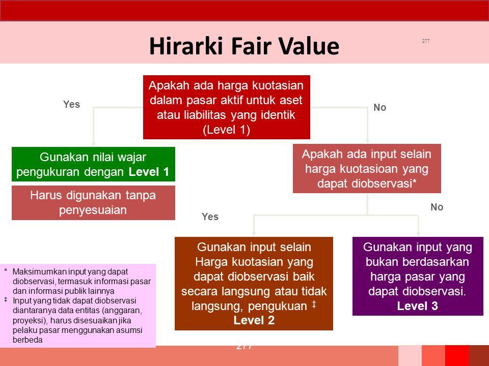 Hirarki Fair Value 277. Apakah ada harga kuotasian dalam pasar aktif untuk aset atau liabilitas yang identik (Level 1)