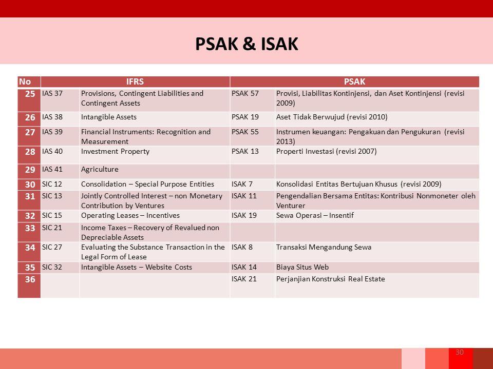 PSAK & ISAK No IFRS PSAK 25 26 27 28 29 30 31 32 33 34 35 36 IAS 37